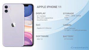 IPHONE 11 SPECIFICATIONS